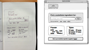 prototypes and user tests a practical guide to web app success